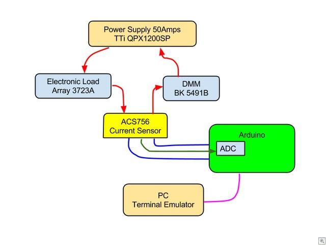 ACS756_Current_Measurement (1)